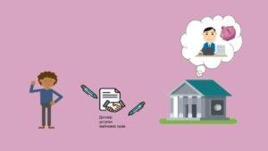 Укладення договору уступки майнових прав на об'єкт інвестування між управителем фонду фінансування будівництва та довірителем