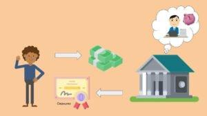 Внесення коштів довірителем до фонду фінансування будівництва та отримання свідоцтва про участь в ФФБ