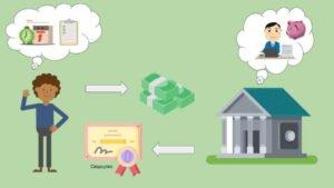 Подальше поступове внесення коштів довірителем до фонду фінансування будівництва та видача нового свідоцтва участі в ФФБ